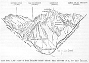 Alpine Journal, 1863-1870